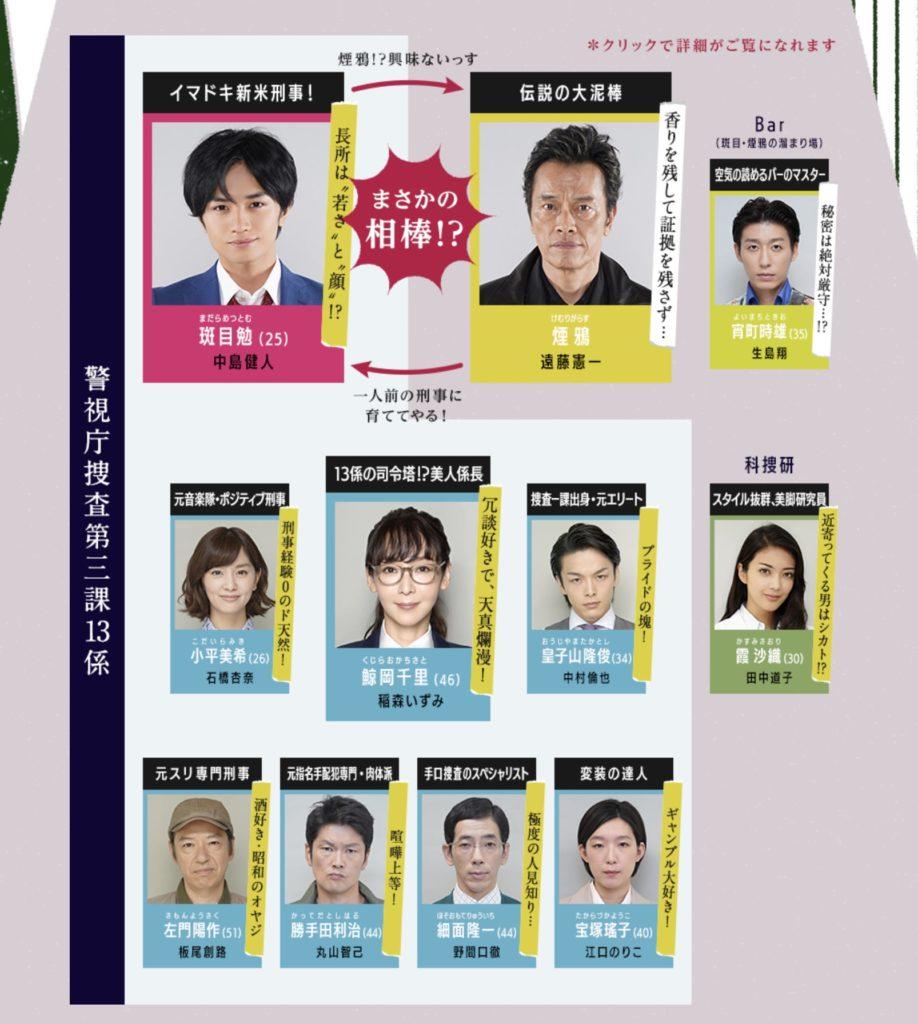 『ドロ刑-警視庁捜査三課-』の人物相関図