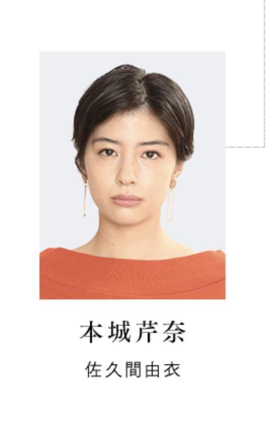本城芹奈役: 佐久間由衣